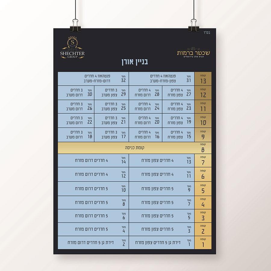 עיצוב לוח נמכר לפרויקט נדל''ן